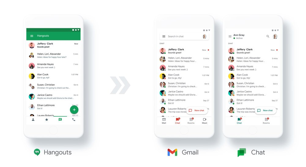 Google to begin migrating users from Hangouts to Chat starting next year