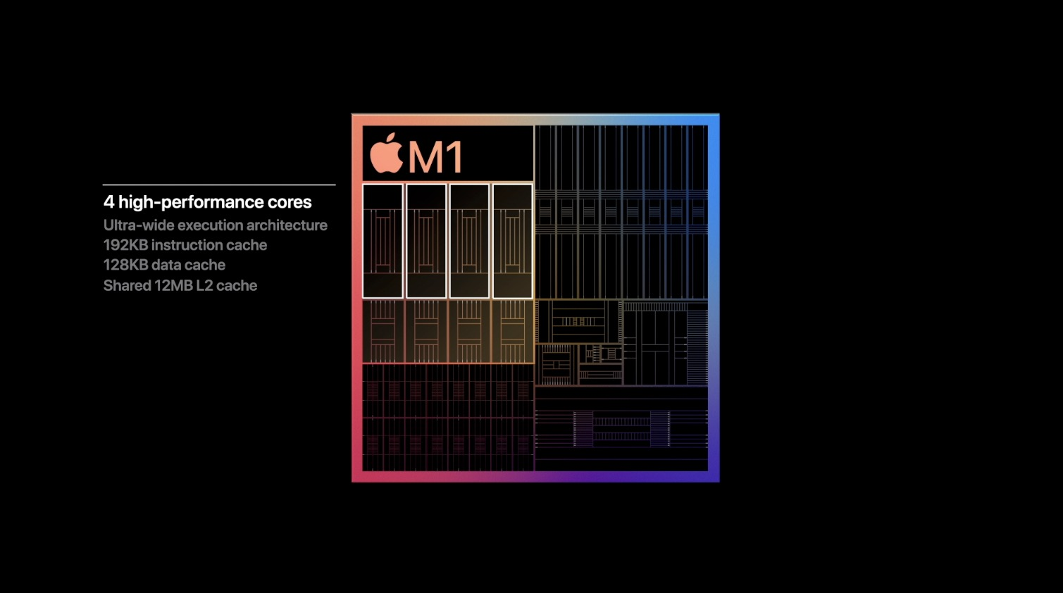 Apple 2020 11 10 at 1.09.40 PM