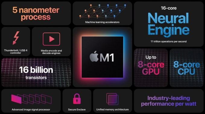 """Apple, il nuovo chip Mac """"M1"""""""