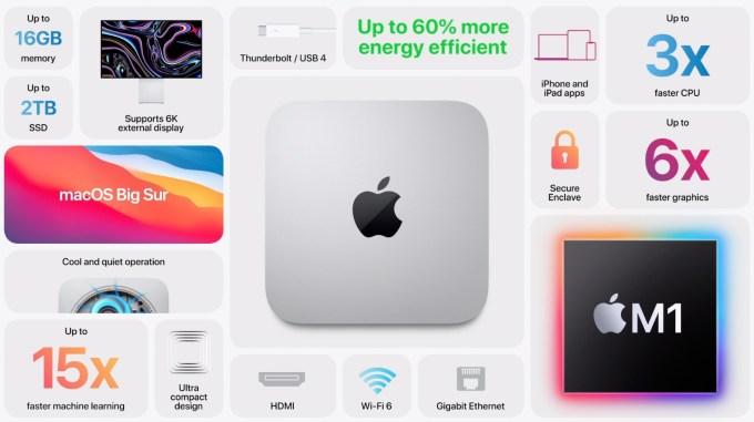 Apple, il nuovo Mac Mini