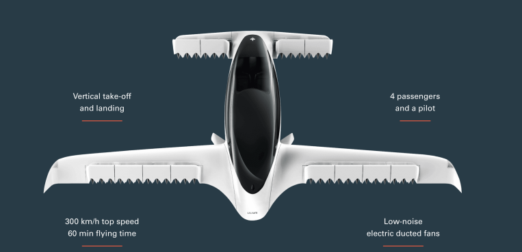 Why Florida residents may soon be seeing jet-powered 'flying taxis'