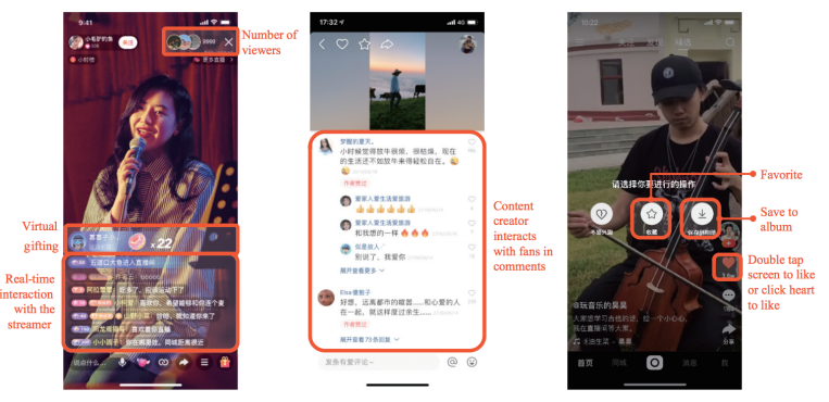 China's cash-burning video sector: how Kuaishou lost $1B in 6 months thumbnail