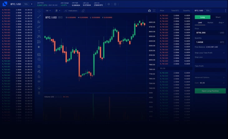 7 Things To Know Before Becoming A btcnews fr Cryptocurrency End user or Dealer