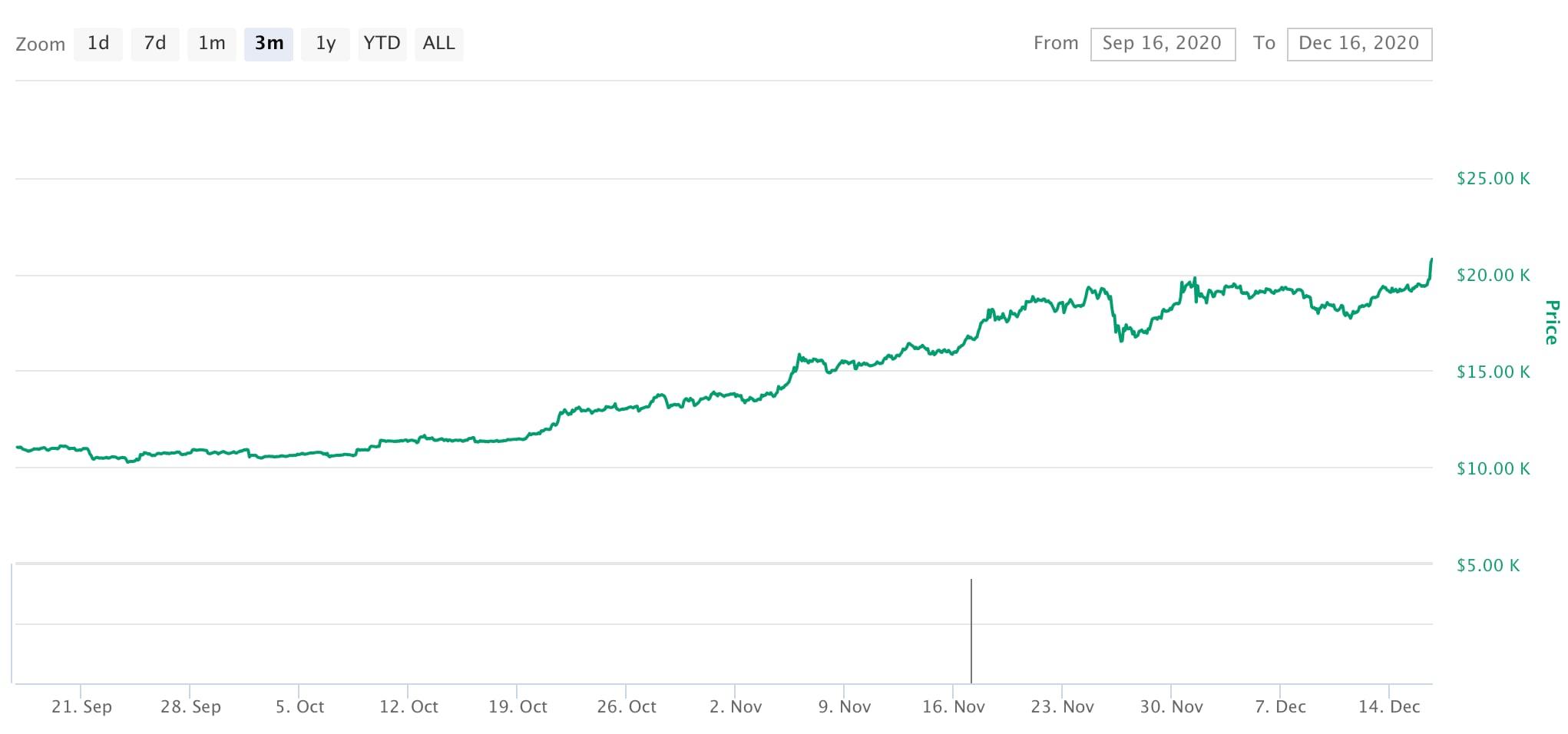 recenzii de câștiguri bitcoin)