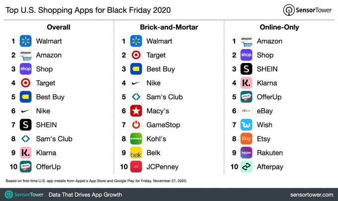 black friday 2020 top apps