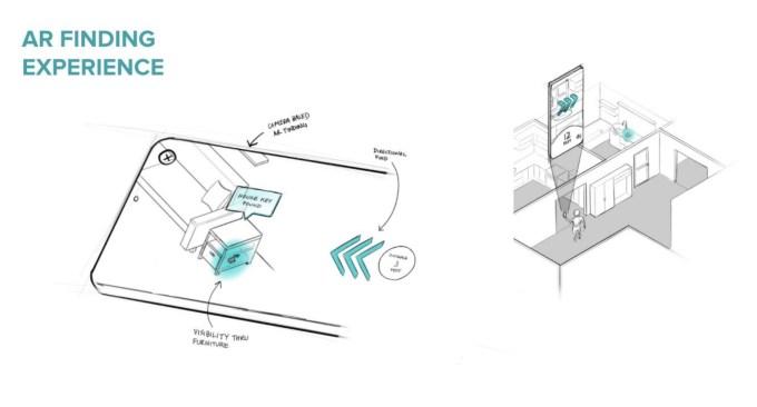 Tile запускает новый трекер на базе сверхширокополосной технологии 2021 запуск, технологии