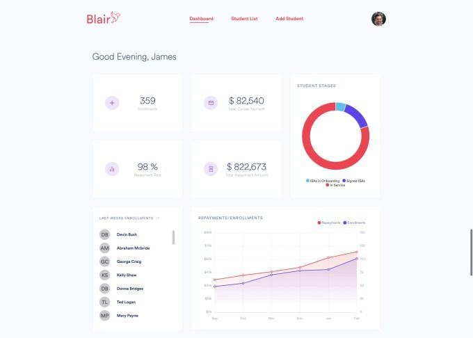 Blair-KPI-Dashboard.jpg?w=680