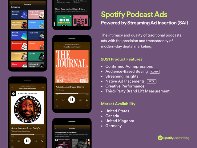 Spotify launches Spotify Audience Network, an audio advertising marketplace – TechCrunch