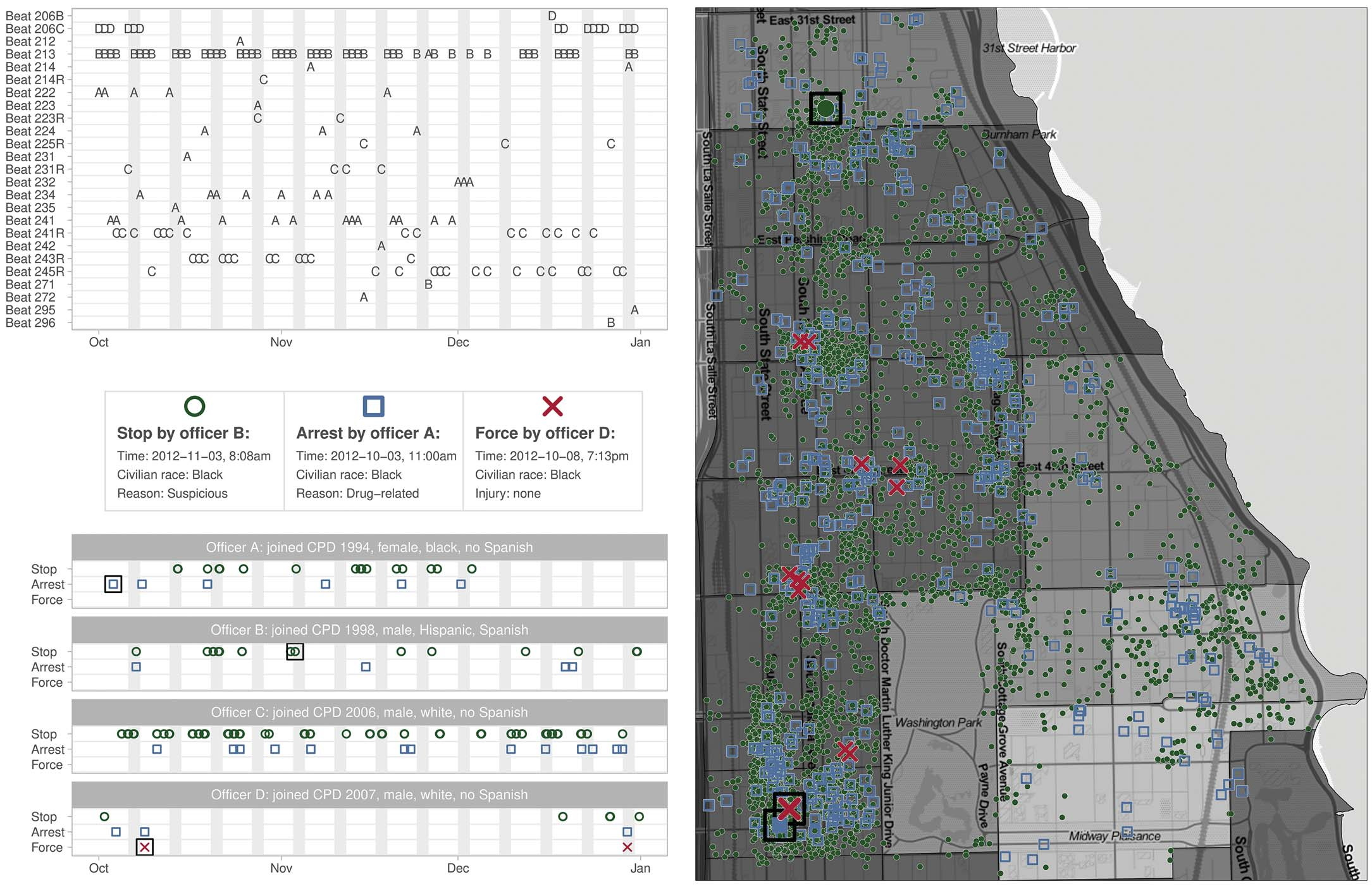 Racial disparity in Chicago cops' use of force laid bare in new data – TechCrunch ba et al diagram