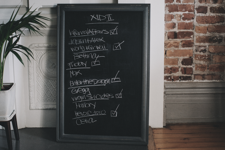 Lista de planos de Hasselblad X1D II