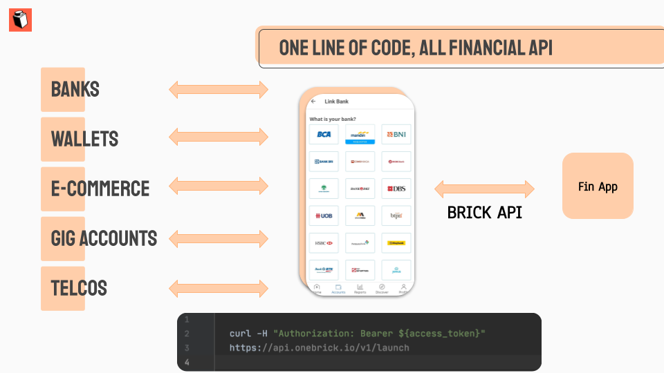 Financial API provider Brick is building the infrastructure for open banking in Southeast Asia