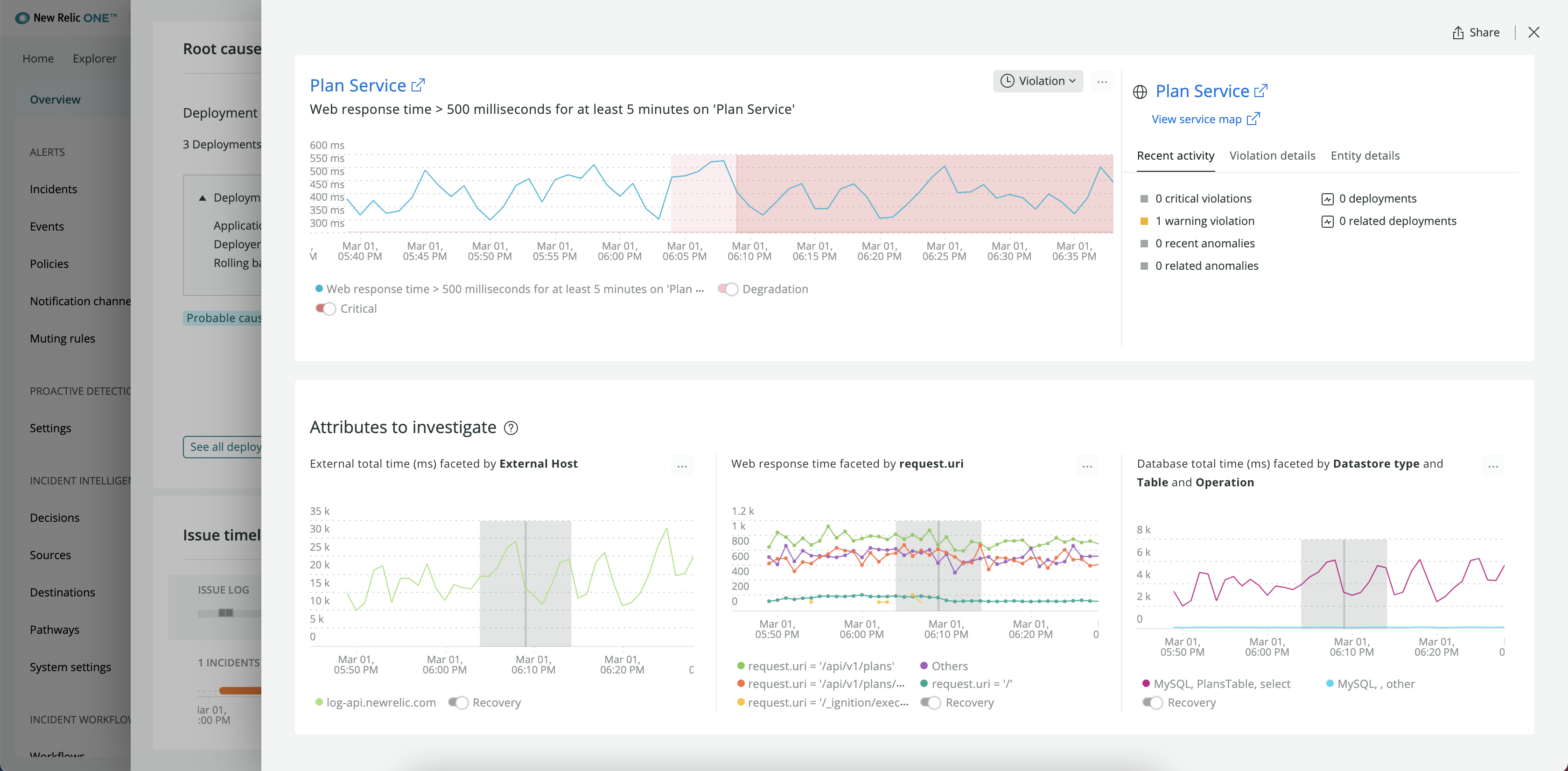 New Relic expands its AIOps services