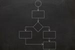 Image of flow chart on a blackboard.
