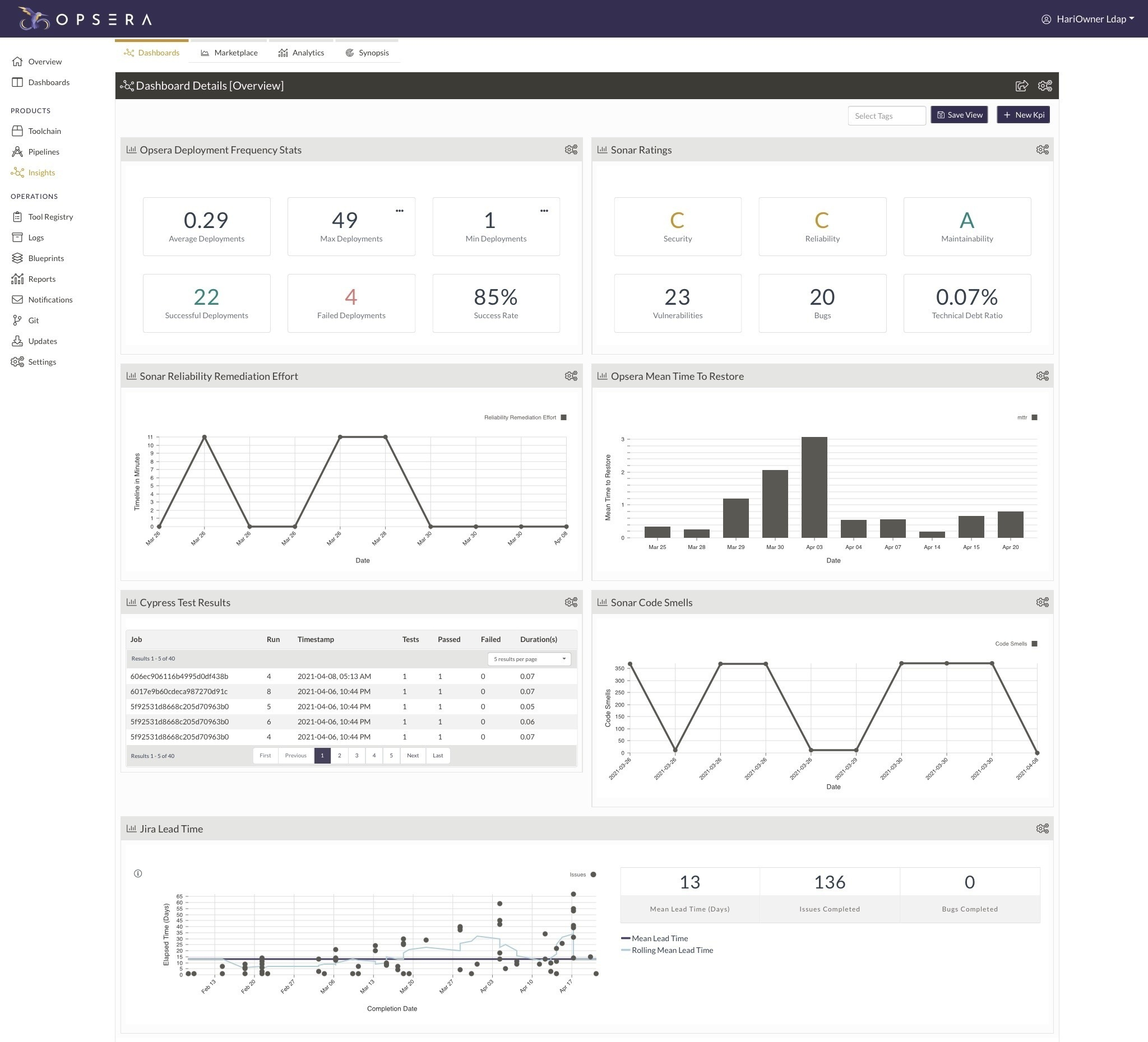 Opsera raises $15M for its continuous DevOps orchestration platform