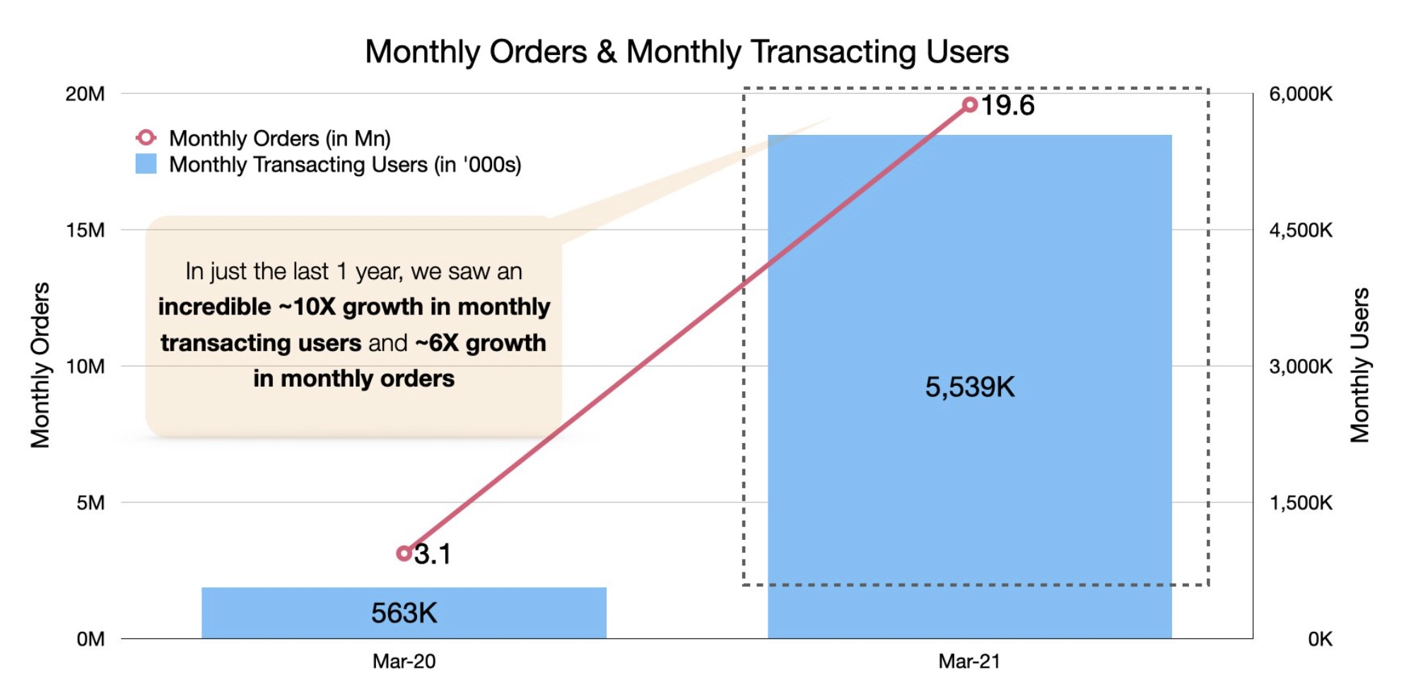 Indian social commerce Meesho valued at .1 billion in new 0 million fundraise