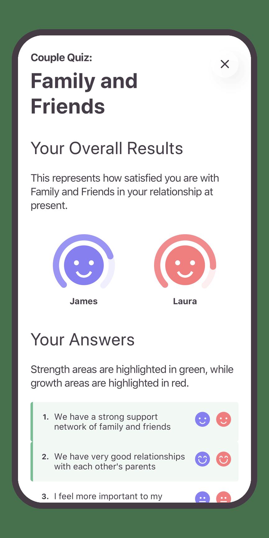 Couple Quiz – Results