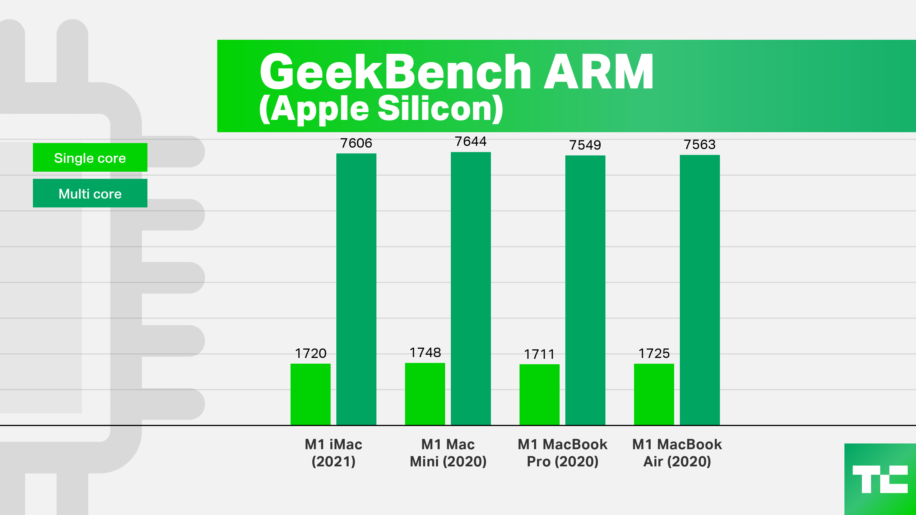 Apple 24-inch M1 iMac review – TechCrunch