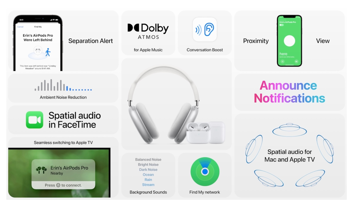 Apple Airpods latest updates.