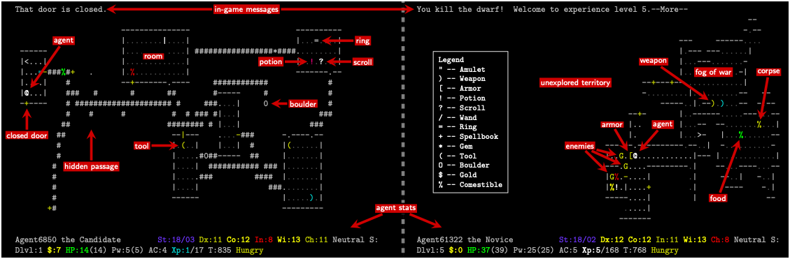 Decades-old ASCII adventure Nethack may hint at the future of AI – TechCrunch