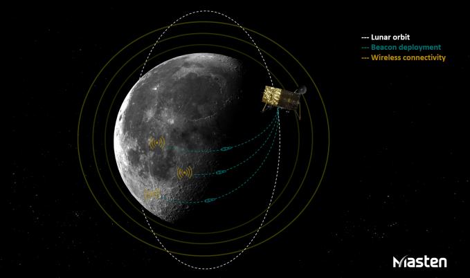 Masten will make Moon GPS image