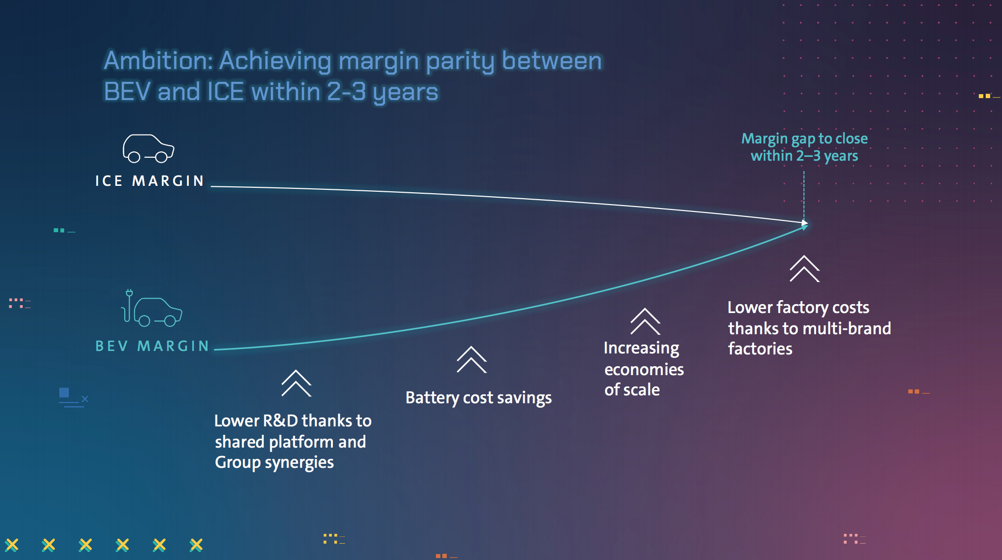 Volkswagen's new business strategy puts software and autonomous driving front and center