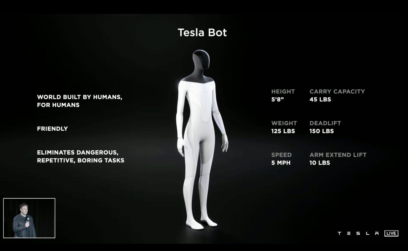 Elon Musk's Tesla Bot Raises Serious Concerns for Humanity