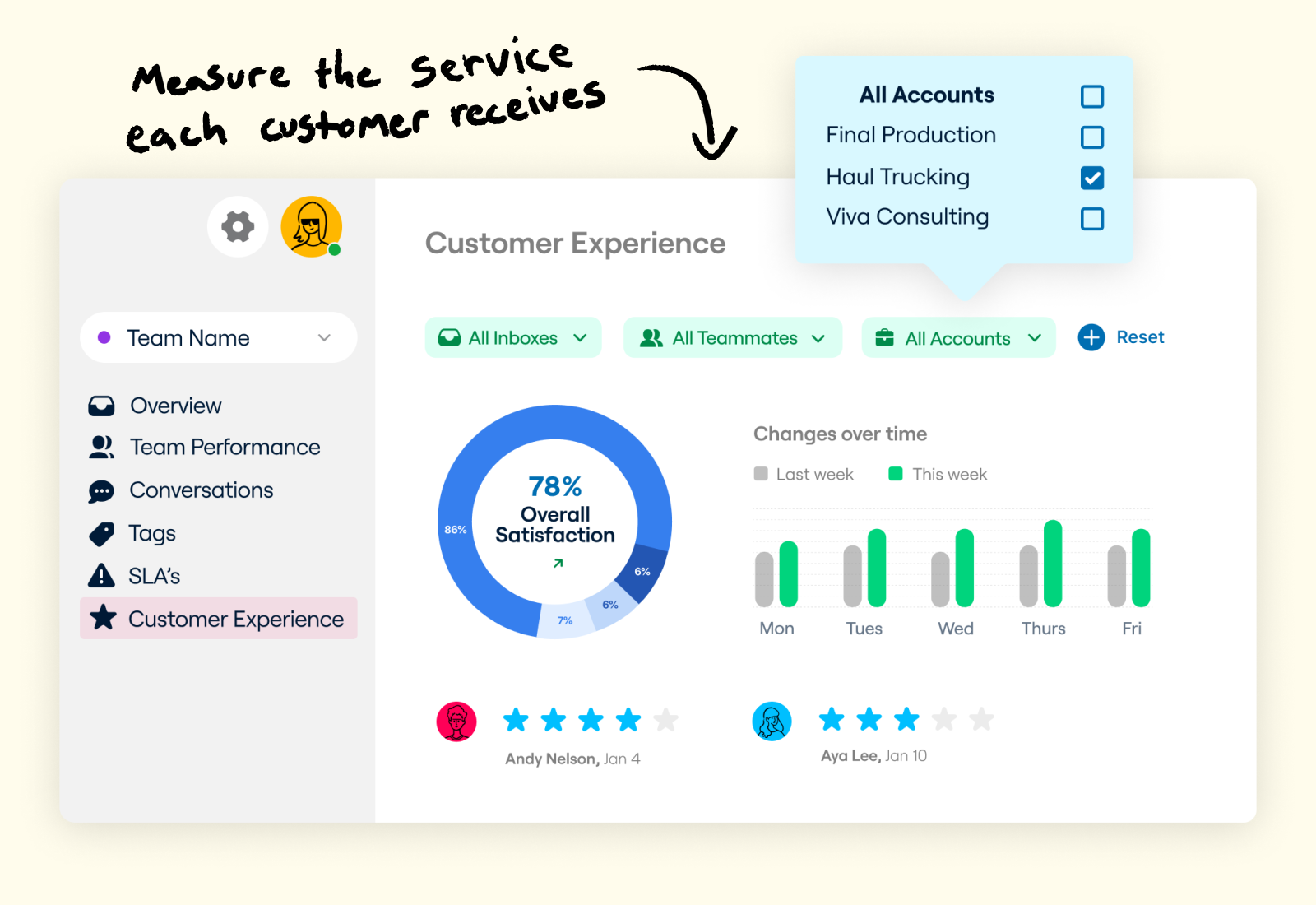 Front introduces customer-centric features with deeper CRM integration – TechCrunch