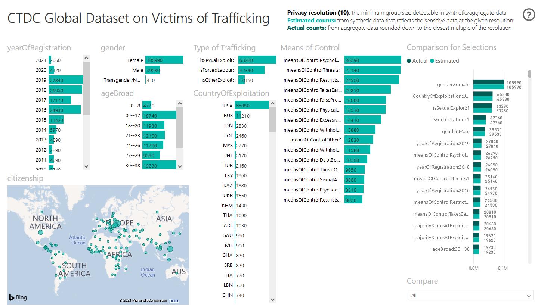 عنوان: آمار مربوط به قاچاق انسان در سراسر جهان.