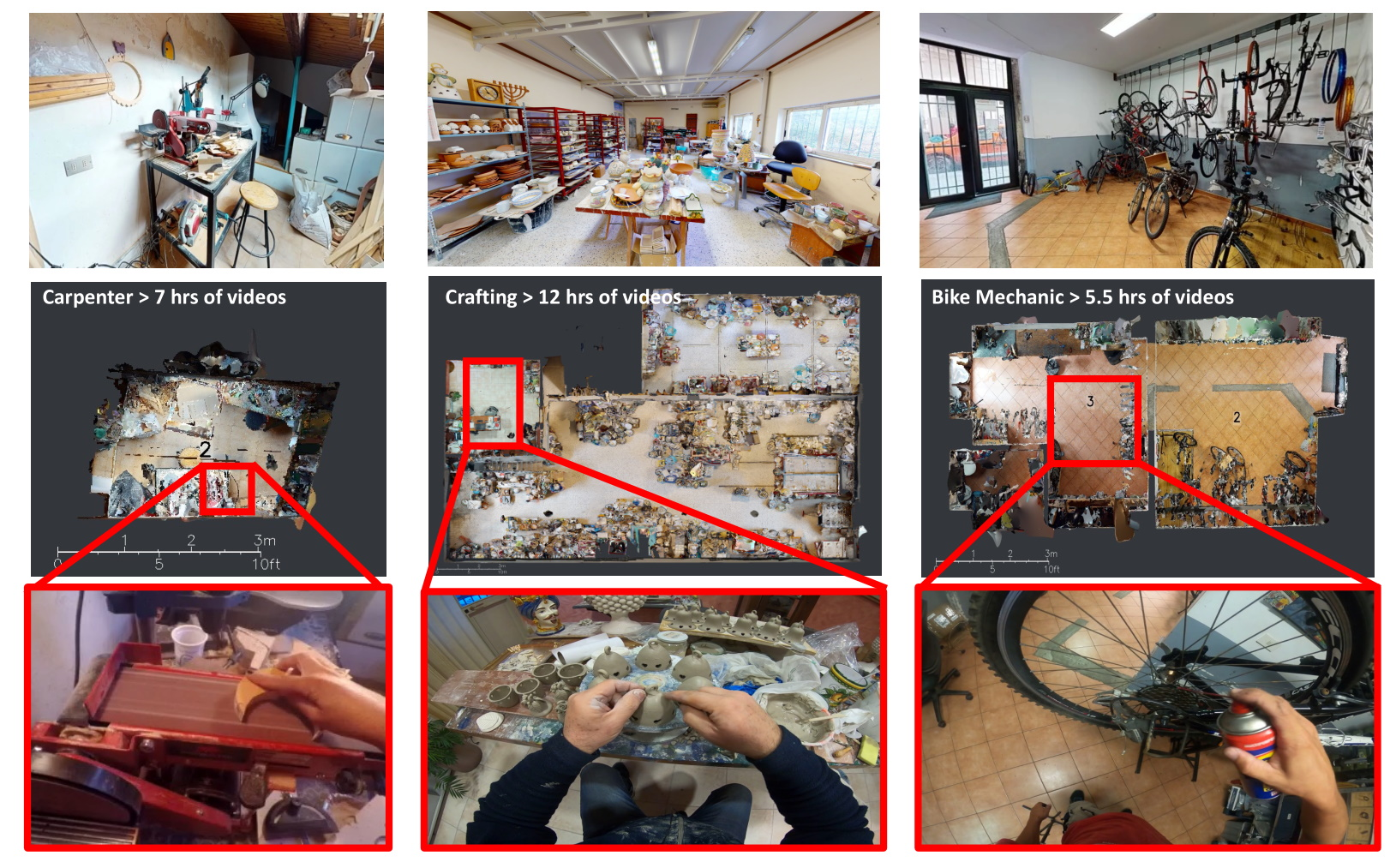 Examples from Facebook of first-person video and the environments where it was taken.
